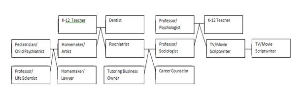 Your Career: It's a Family Affair